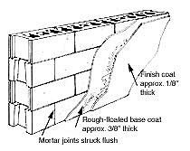 working with stucco and concrete block in naples florida learn about building a stucco wall in